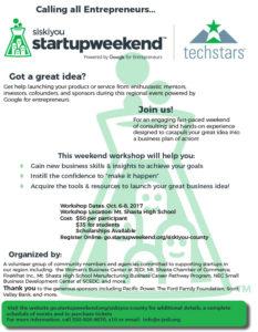 Siskiyou Startup Weekend